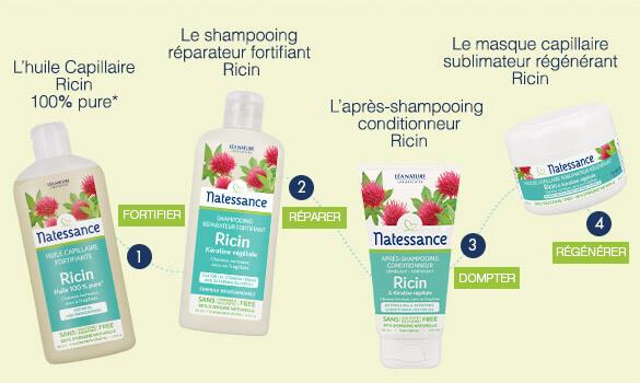 4 soins au ricin Natessance pour les cheveux