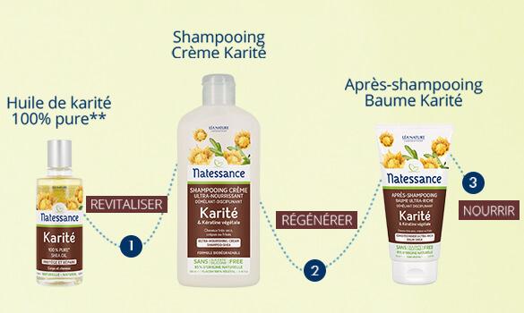 La routine capillaire karité pour cheveux secs