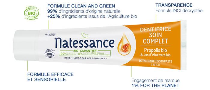 Decryptage du dentifrice soin complet Natessance®
