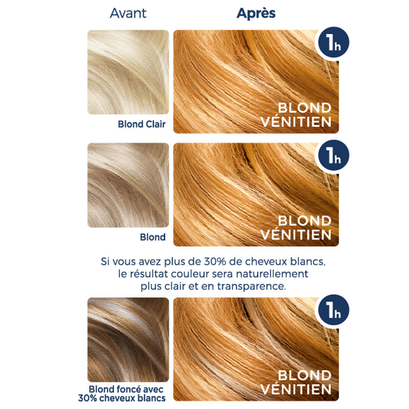Soin colorant Blond vénitien 7.3_image3